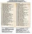 Ehrenmalweihe in Neumünster am 20. und 21. Mai 1922, Teilnehmerverzeichnis.jpg