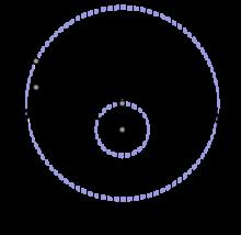 220px Epiciclo Cosas que habría que saber antes de estudiar ciencia (III): Las teorías científicas.