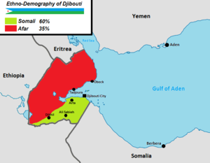 Demographics of Djibouti - Main ethnic groups in Djibouti.