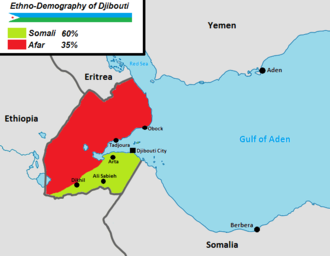 Demographics of Djibouti - Main ethnic groups in Djibouti.