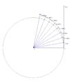 Euler's formula n8.png