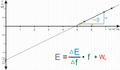 Fotoelektrischereffekt-Diagramm.png