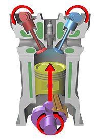 Конструкция напоминает обычный стакан...  С изобретением двигателя внутреннего сгорания в качестве топлива стали...