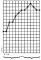 Graph (PSF).png