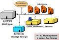 Grid energy storage fr.jpg