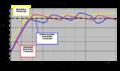 Griddle-commercial-tstat-chart.png