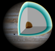 This cut-away illustrates a model of the interior of Jupiter, with a rocky core overlaid by a deep layer of metallic hydrogen. NASA background image