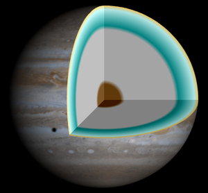 Volatiles - This cut-away illustrates a model of the interior of Jupiter, with a rocky core overlaid by a deep layer of metallic hydrogen.