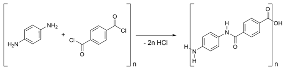 The reaction of 1,4-phenylene-diamine (para-phenylenediamine) with terephthaloyl chloride yielding kevlar.