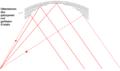 Kristallmonochromator schematisch kolli.PNG