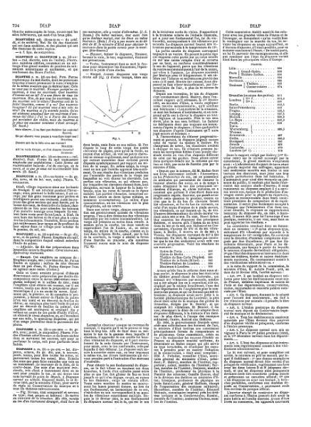 File:Larousse - Grand dictionnaire universel du XIXe siècle - Tome 6, part. 3, Diap-Domi.djvu