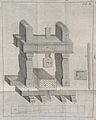 Lehrbuch für die Land- und Haußwirthe, 1782, plate X.jpg