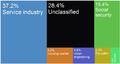 Lewin Brzeski city budget income sources 2015.png