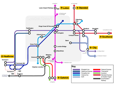 Summary map of rail connections to London airports