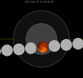 Lunar eclipse chart close-2029Dec20.png