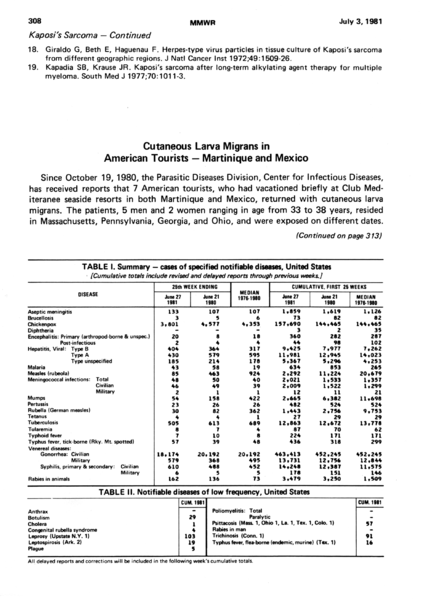 File:Mmwr-aids-July1981-report-104.png