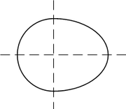 This oval, with only one axis of symmetry, resembles a chicken egg.