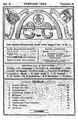 PDIKM 694-02 Majalah Aboean Goeroe-Goeroe Februari 1929.pdf