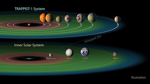 PIA21424 - The TRAPPIST-1 Habitable Zone