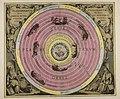 Planisphaerium Ptolemaicum, sive, Machina orbium mundi ex hypothesi Ptolemaica in plano... - CBT 5869542.jpg