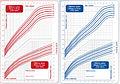 Růstový graf.jpg