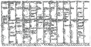 Ianuarius - Drawing of the fragmentary Fasti Antiates, a pre-Julian calendar showing Ianuarius (abbreviated IAN) at the top of the first column