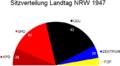 Sitzverteilung Landtag Nordrhein-Westfalen 1947.PNG