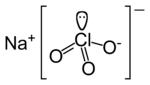Struktur von Natriumchlorat