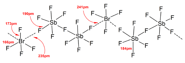 File:Solid state structure of the (BrF4)+ ion.png ... Xef5  Lewis Structure