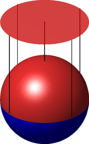 The chart maps the part of the sphere with positive z coordinate to a disc.