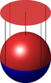 Sphere with chart.png