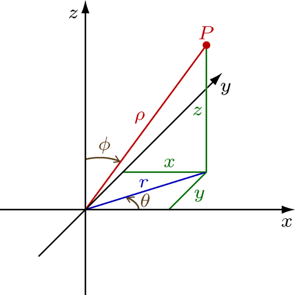 how to change to spherical coordinates
