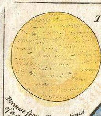 Solar observation - Sunspots in 1794 Samuel Dunn Map