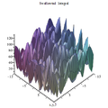 Swallowtail Integral Maple 3D plot.png