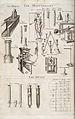 Table of Miscellany, Cyclopaedia, Volume 2.jpg