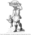 The Poultry dealer Fac simile of an Engraving on Wood after Cesare Vecellio.png