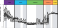 Time-series representation of evolutionary rates.webp