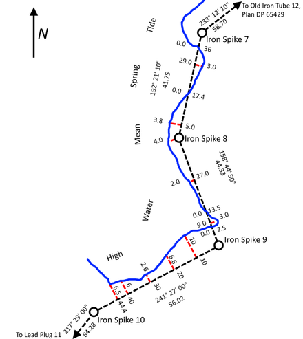 A survey using traverse and offset measurements to record the location of the shoreline shown in blue. Black dashed lines are traverse measurements between reference points (black circles). The red lines are offsets measured at right angles to the traverse lines. Traversing and Offsetting DP 79152.png