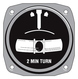 Turn and slip indicator - Illustration of the face of a turn-and-slip indicator