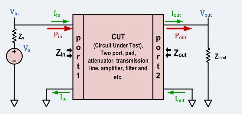 Attenuator (electronics) - Wikiwand