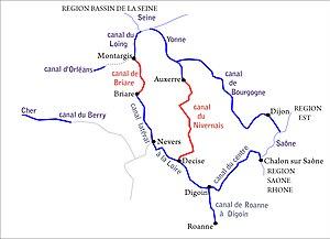 Canal latéral à la Loire - Canal latéral à la Loire and its connections