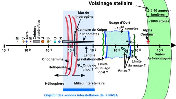 """Résultat de recherche d'images pour """"Voyage dans l'espace, un défi image"""""""