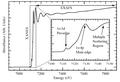 XANES spectrum Fe XAS Carpenter 2010.png