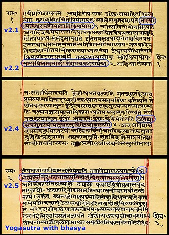 Yoga Sutras of Patanjali - Some pages from a historic Yogasutra manuscript (Sanskrit, Devanagari). The verses are highlighted and are embedded inside the bhasya (commentary).