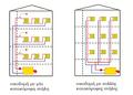 Τρόποι αυτονόμησης σε εγκατάσταση κεντρικής θέρμανσης.png