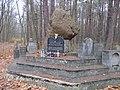 יער נחציולי, רודנה, או גלוגוב. קברי נרצחי השואה - מיהודי ז'שוב או לונצט (3).jpg