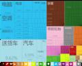 产品中国出口到阿尔及利亚 (2012).PNG