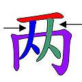 兩2 倉頡字形特徵.jpg