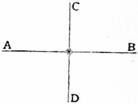 1911 Britannica - Astronomy - Cross.png