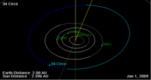 34 Circe orbit on 01 Jan 2009.png